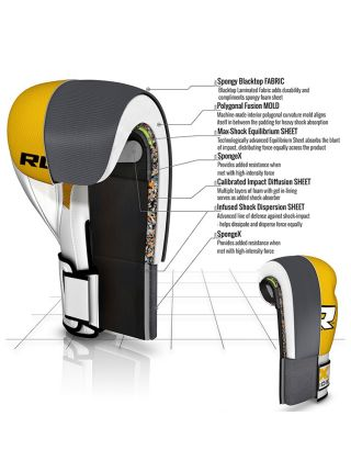Боксерские перчатки RDX Leather Gel Tech желтые